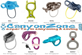 How do you choose the right belay device?