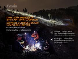 Fenix HM65R