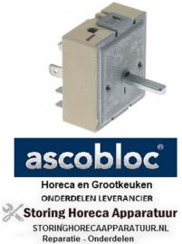 027380027 -Energieregelaar voor ASCOBLOC