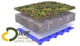 Groendak sedummixmat opbouw systeem 6 m2- 18 m2 prijs per m2