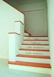 trapsticker: zolder badkamer ouder slaapkamer  kinder slaapkamer