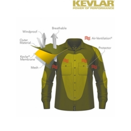 KEVLAR - John Doe - Lumberjack - Red