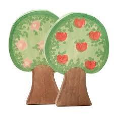 Bomen e.a.