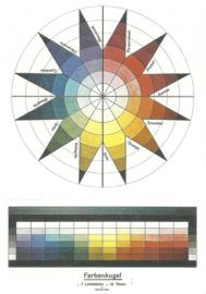 Lichtcirkel in zeven lichttrappen en twaalf tonen, Johannes Itten