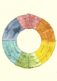 Kleurencirkel, Johann Wolfgang von Goethe