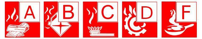 brandklassen-co2-blusser