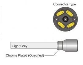 Micro motorenslang
