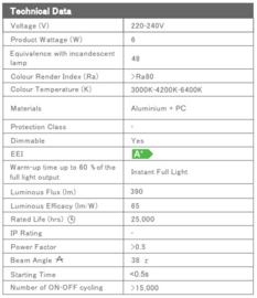 Vision Led spot GU10 6W 6400K Dimbaar 0010220006