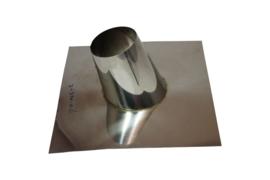 Dakplaat RVS 5 - 25°  110 mm