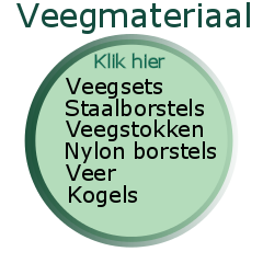 veegsets.png