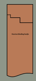 Raamkozijn met draairaam links en klapraam