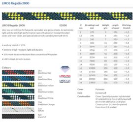 4mm LIROS DYNEEMA- REGATTA 2000-trimlijn /prijs per 50cm/kleur 212-blauw