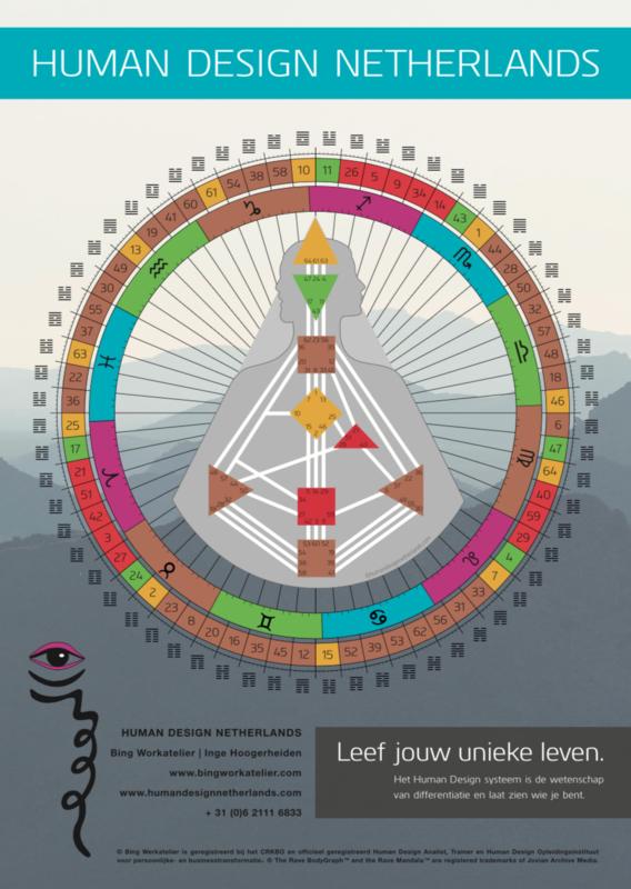 Poster Blauw Human Design Netherlands (ook in magenta te bestellen)