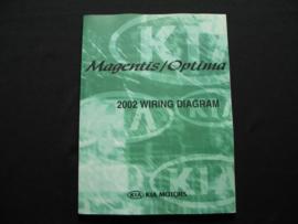 Werkplaatshandboek Kia Magentis/ Kia Optima (2002) (Elektrische Schema`s)