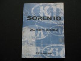 Werkplaatshandboek Kia Sorento (2003) (Elektrische schema`s) (heruitgave)