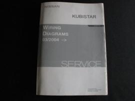 Werkplaatshandboek Nissan Kubistar (X76) (03/2004) elektrische schema's