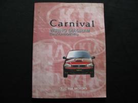 Werkplaatshandboek Kia Carnival (1999) (Elektrische Schema`s)