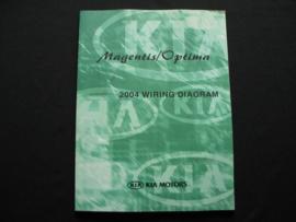 Werkplaatshandboek Kia Magentis/ Kia Optima (2004) (Elektrische Schema`s)