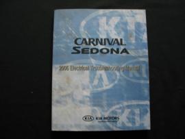 Werkplaatshandboek Kia Carnival/ Kia Sedona (2006) (Elektrische troubleshooting)