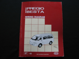 workshop manual kia pregio / kia besta (1997) (wiring diagram ...  italcars schaalmodellen