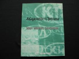 Werkplaatshandboek Kia Magentis/ Kia Optima (2001) (Elektrische Schema`s)