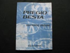 Werkplaatshandboek Kia Pregio/ Kia Besta (2004) (Elektrische Schema`s) (heruitgave)