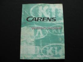 Werkplaatshandboek Kia Carens (1999) (Elektrische Schema`s)