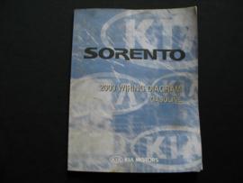 Werkplaatshandboek Kia Sorento (2003) benzine (Elektrische schema`s)