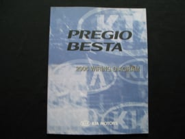Werkplaatshandboek Kia Pregio/ Kia Besta (2004) (Elektrische Schema`s)