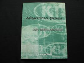 Werkplaatshandboek Kia Magentis/ Kia Optima (2003) (Elektrische Schema`s)