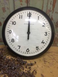 Oude ronde klok met bol glas