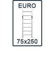 EURO 75x250