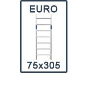 EURO 75x305