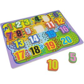 Puzzel Cijfers