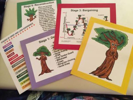 PTSD Recovery Cards
