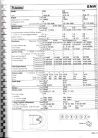 BMW E3 (2500 - 3.3Li)