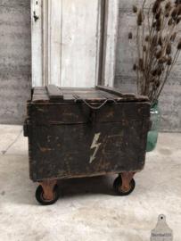 Kratten, kisten en koffers