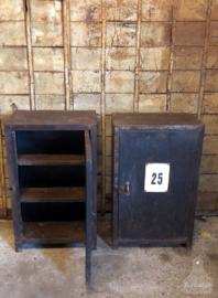 Geleefde fabriekskasten (137419)