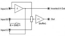 Doepfer A-138e Quad Three-Way Crossfader / Mixer / Polarizer