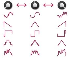 Mutable Instruments Peaks (EOL)