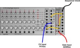 Doepfer A-160-5 Clock Mult. / Racheting Contr.