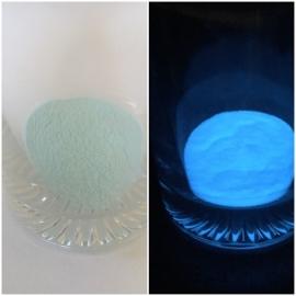 Pigment blue/ blue
