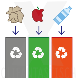 Milieubewust | afval scheiden