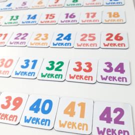 Zwangerschap aftelkalender