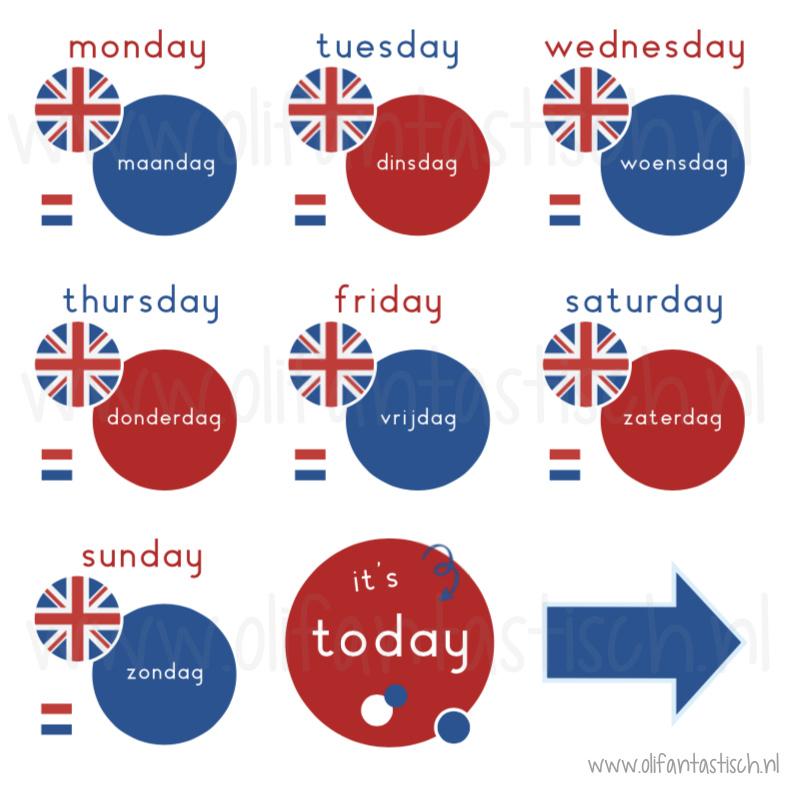 Dagen van de week | Engelstalig
