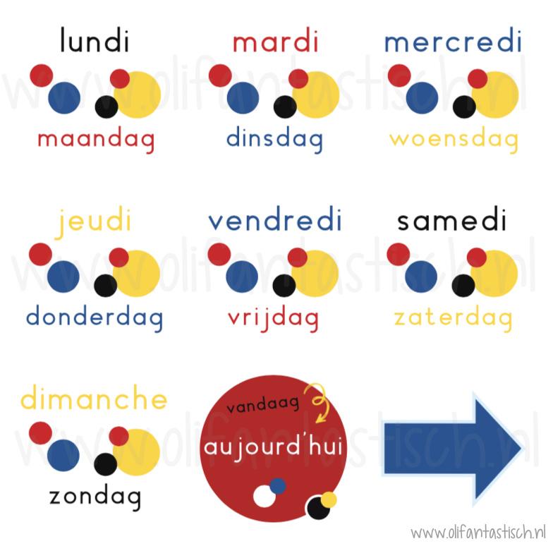 Dagen van de week Frans