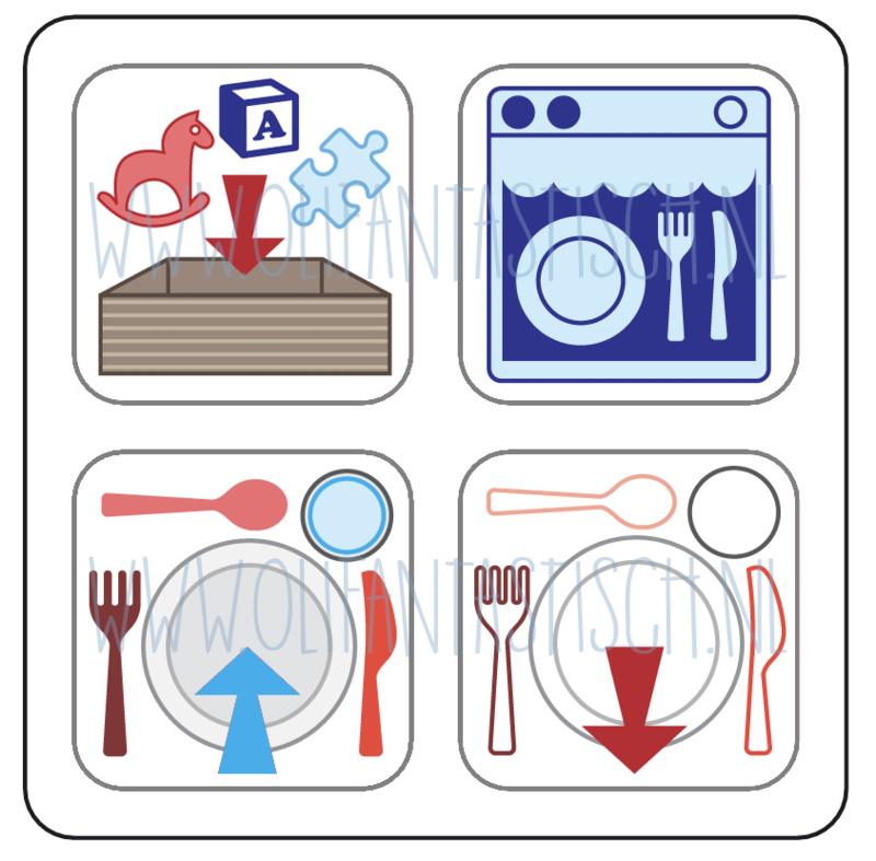 Opruimen, vaatwassen, tafel dekken/afruimen