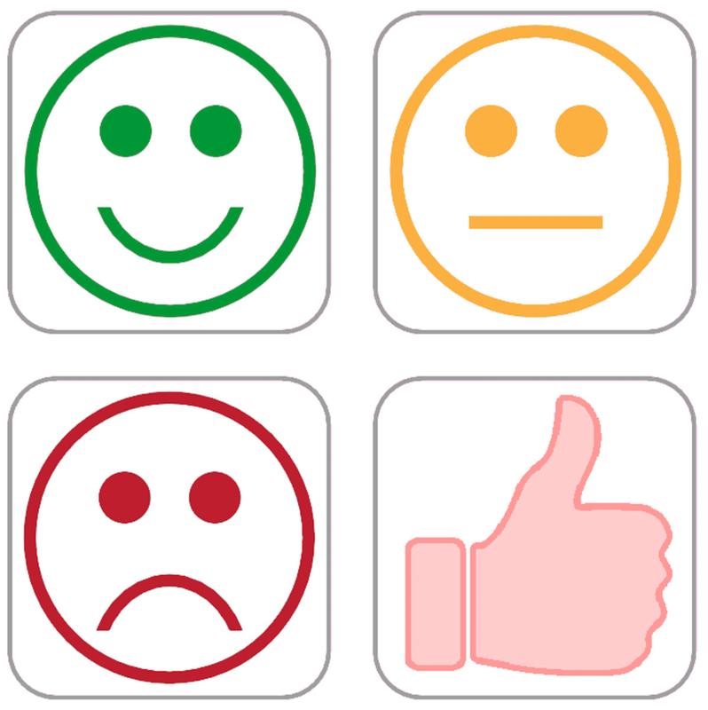 Emoties | Smileys