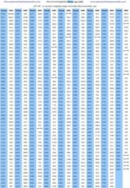 Venus borduurgaren mouline splijtzijde (6-draads)