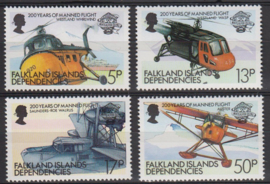 Falklands dependency